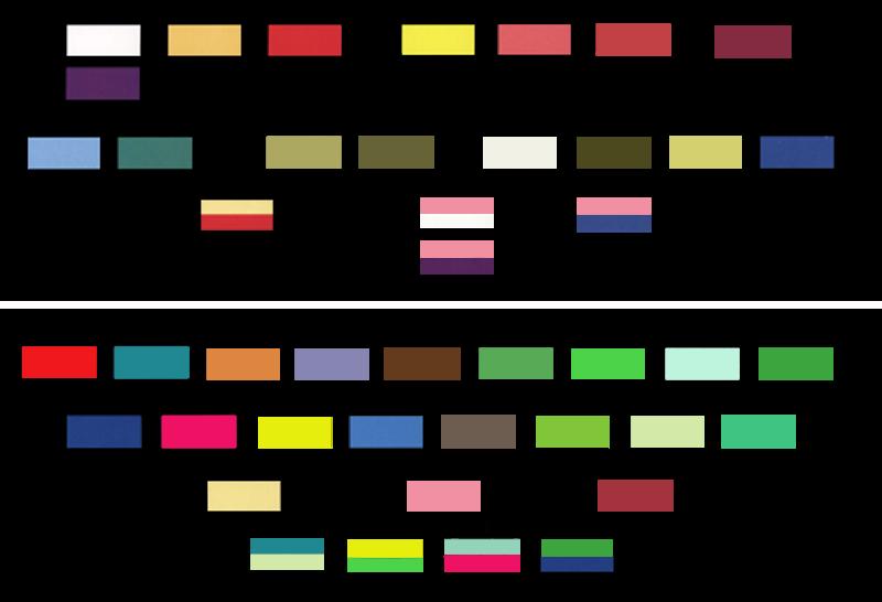 ガテニヨメソッドで音を表す色チャート